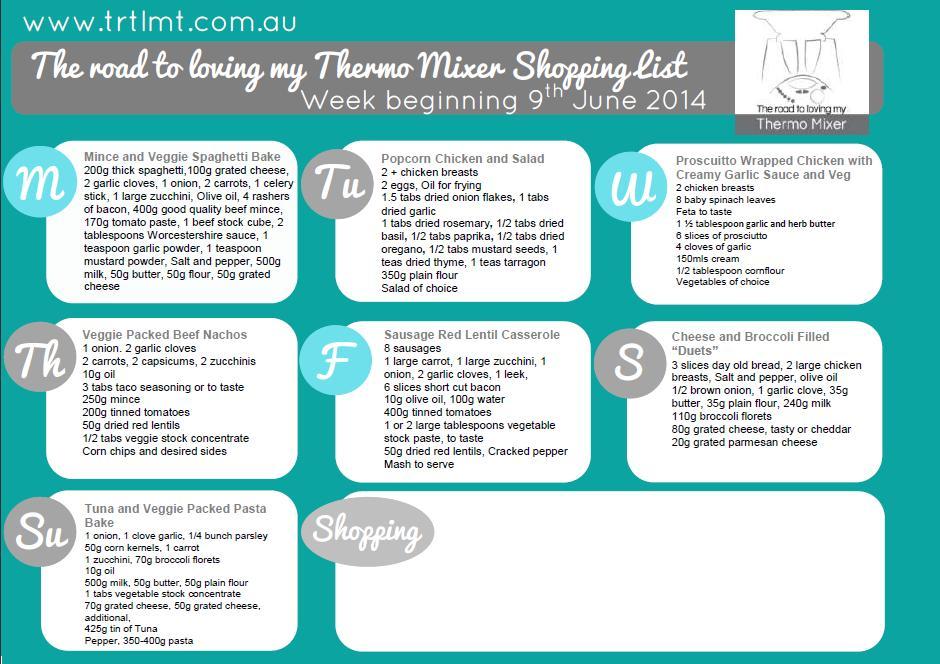 Shopping List 9.6.2014pic