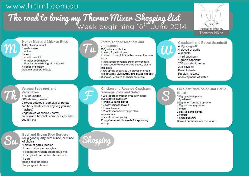 TRTLMT Shopping List 16.6.2014